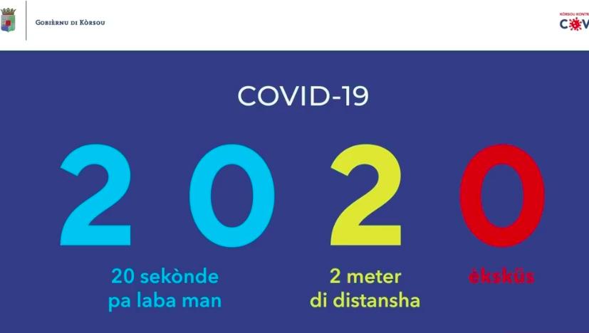 Veertig nieuwe coronabesmettingen op Curaçao erbij dit weekend